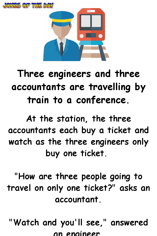 Three engineers and three accountants are travelling by train to a conference